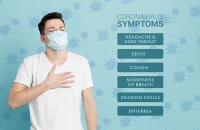 Know About Chronic and Coronavirus
