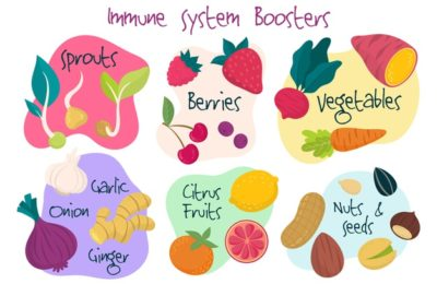 Vitamin C - The Immunity Booster
